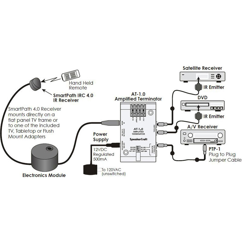 speakercraft ir receiver wiring diagram   39 wiring